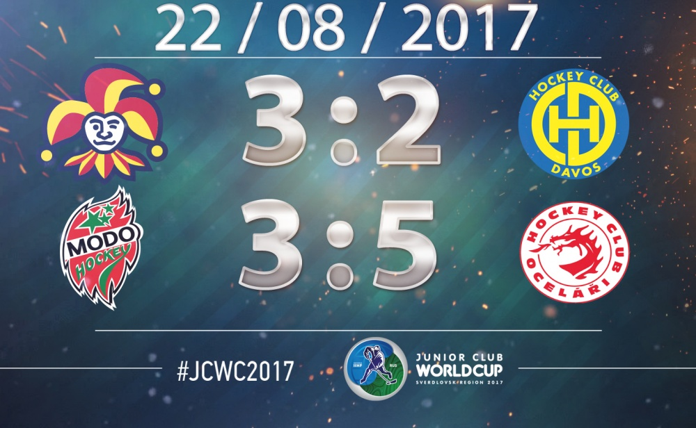 DAVOS FALL TO JOKERIT, TRINEC BEAT MODO FOR 3RD PLACE IN GROUP